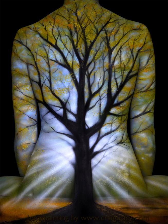 Devi Tree